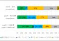 再エネ全体36~38%(太陽光15%、風力6%)、エネルギー基本計画の電源構成比