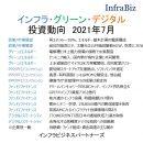 インフラ・グリーン・デジタル投資 2021年7月