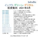 インフラ・グリーン・デジタル投資 2021年8月